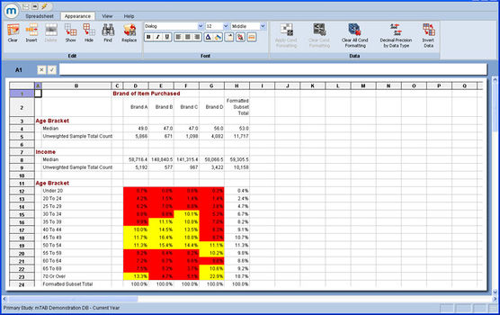 Conditional formatting - Auto Legend - mtab wikisupport