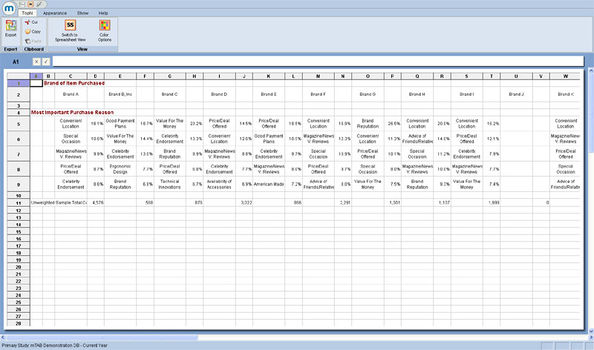 Spreadsheet spreadsheet-search-replace-feature topN-view.jpg