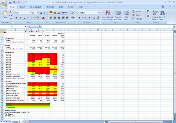 Conditional Formatting Auto Legend Mtab Wikisupport